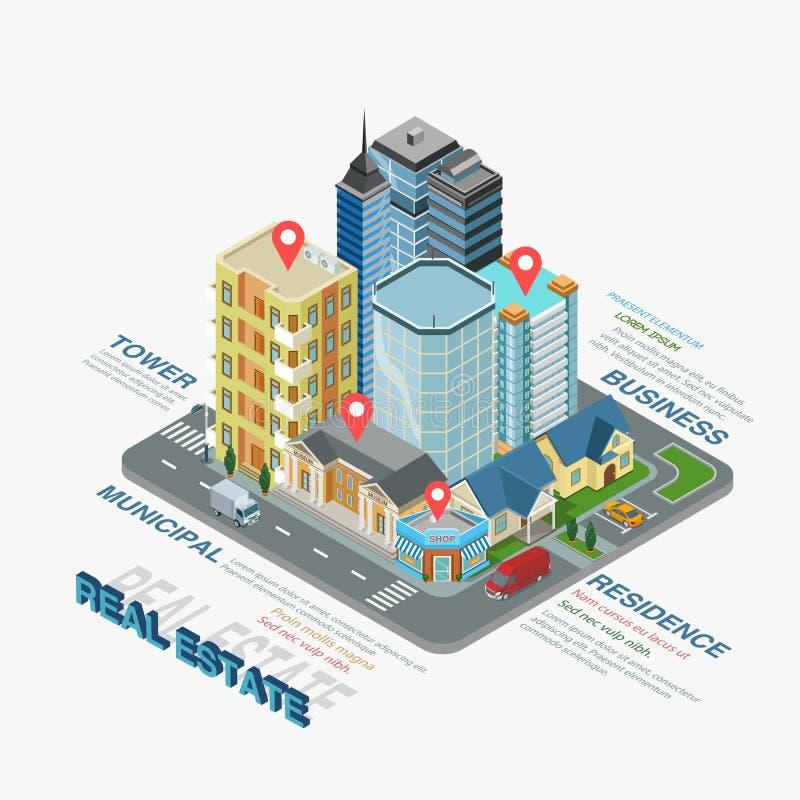 Infographic horizontalmente isométrico da residência do negócio dos bens imobiliários ilustração royalty free