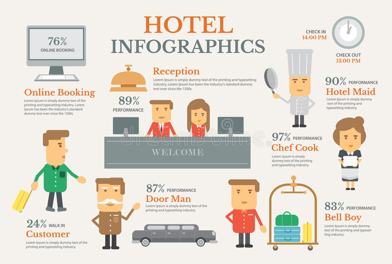 Infographic hotelowej usługa elementy ustawiają płaskiego wektorowego projekt ilustracji