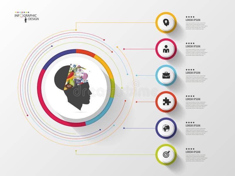 Infographic Idérikt huvud Färgrik cirkel med symboler vektor stock illustrationer