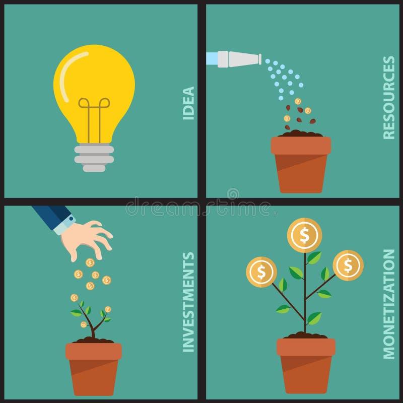 Infographic illustration av investeringen med pengarträdet i fyra moment Text skisserad fri stilsortskälla utan monetization vektor illustrationer