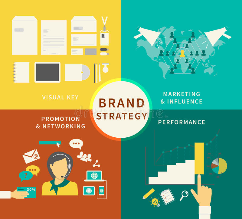 Infographic illustration av märkesstrategi - fyra stock illustrationer