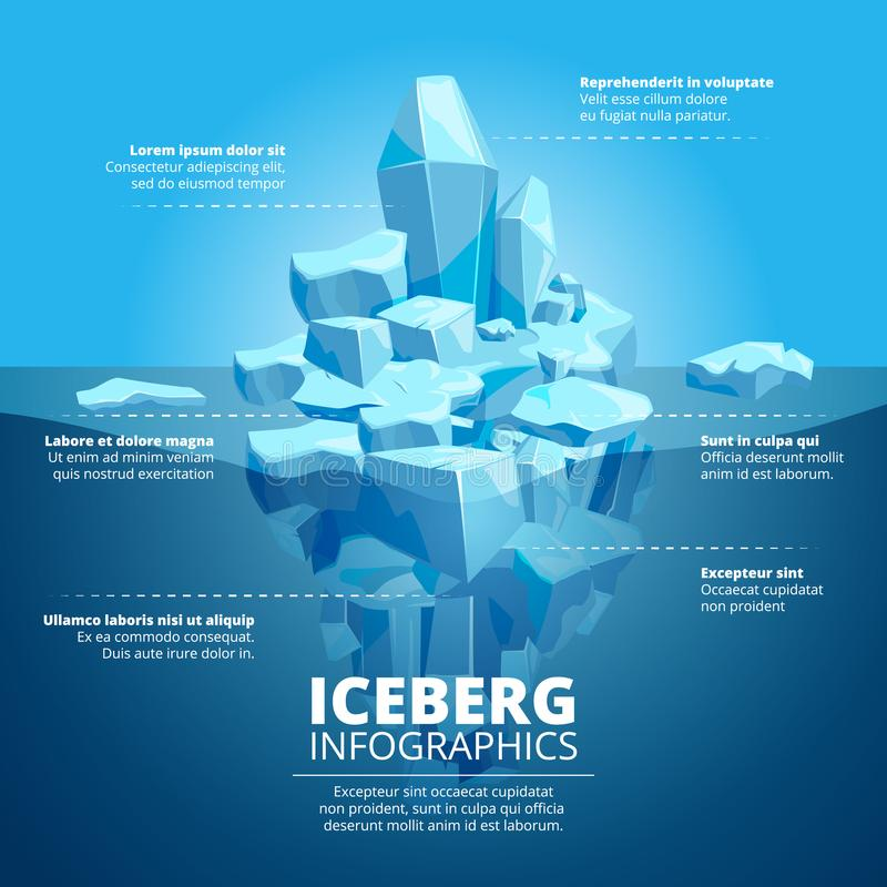 Infographic illustration with blue iceberg in ocean stock illustration