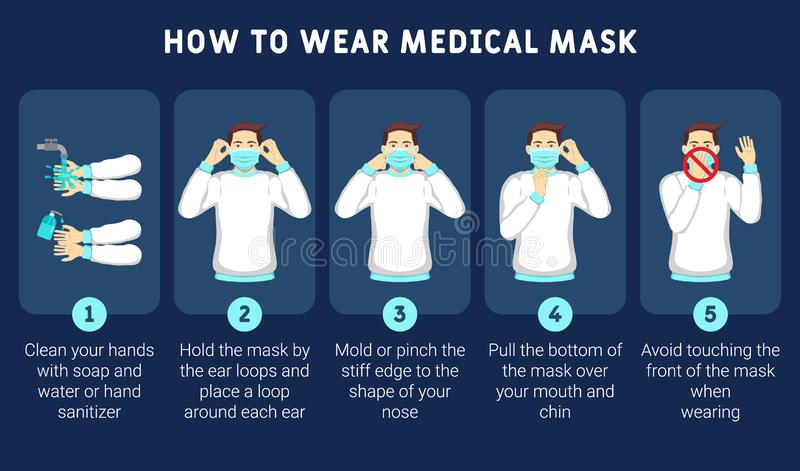 Infographic illustration of How to wear medical mask properly. How to wear medical mask correctly for prevent virus. Step by step infographic illustration of stock illustration