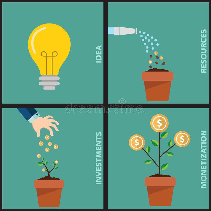 Infographic illustration of investment with money tree in four steps. Text outlined free font Source Sans monetization vector illustration
