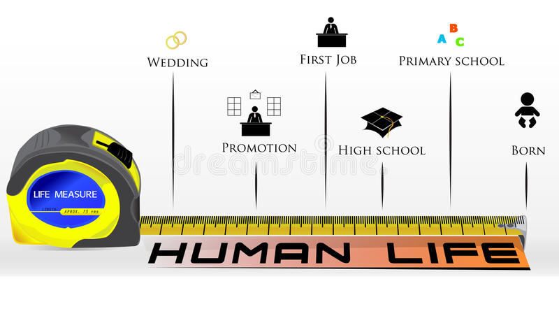 Infographic illustration measuring human life. Artistic illustration of tape measure, measuring human life success vector illustration