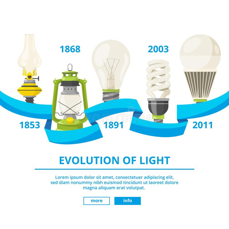 Infographic illustrations with different lamps. Evolution of light. Energy power light bulb and innovation progress vector royalty free illustration