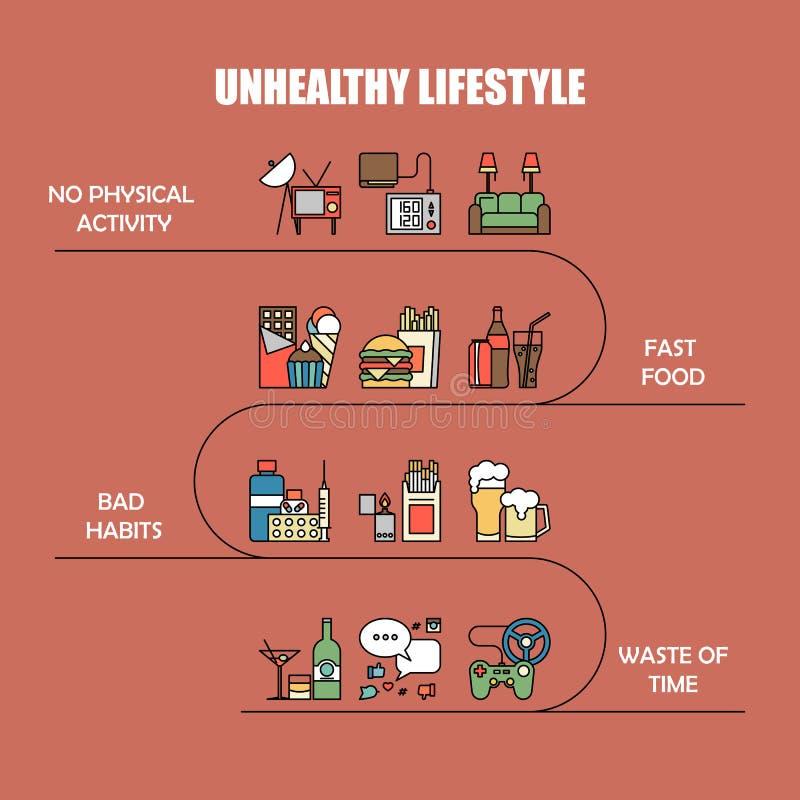 Infographic information om sjuklig livsstilvektor i linjen stil Onaturlig livbakgrundsillustration Skräpmat och stock illustrationer