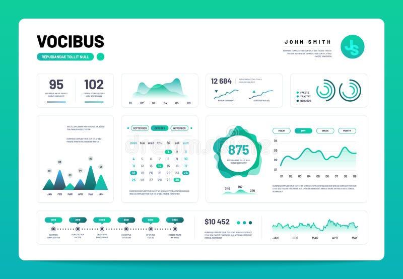 Infographic instrumentbräda Admin-panelmanöverenhet med gröna diagram, grafer och diagram Mall för Websitedesignvektor vektor illustrationer