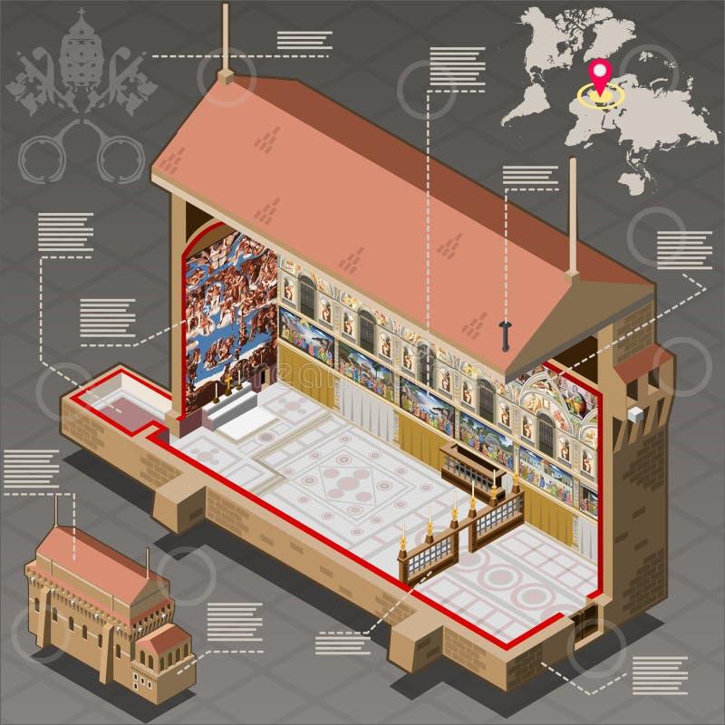 Infographic isométrico de Sistina Chapel do Vaticano ilustração do vetor