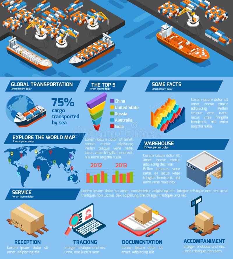 Infographic isométrico del servicio del transporte del cargo del puerto libre illustration