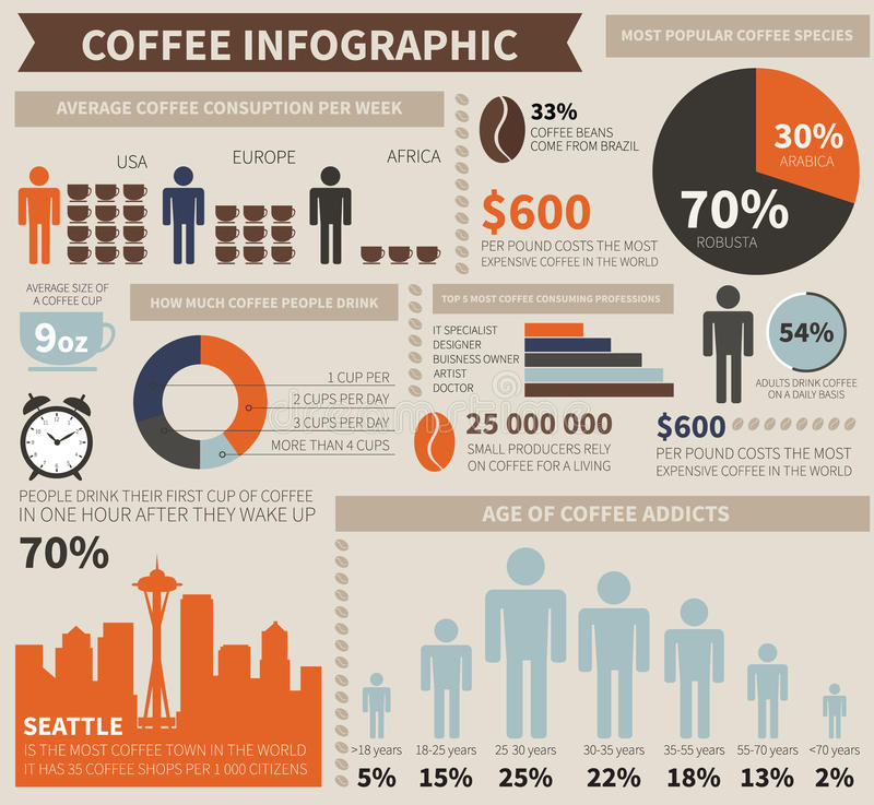 Infographic kaffe stock illustrationer
