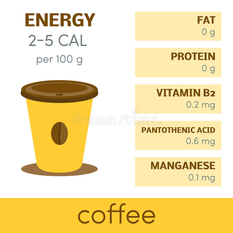 Infographic kaffe stock illustrationer