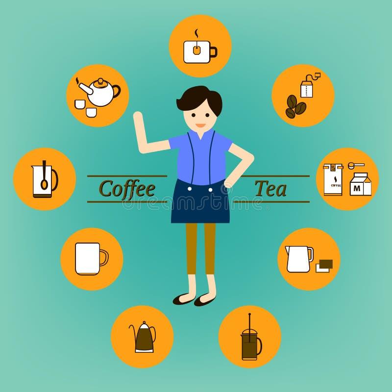 Infographic kaffe- & tedrink royaltyfri illustrationer