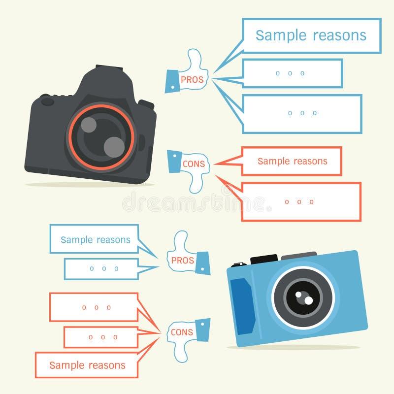 Infographic kamerajämförelse stock illustrationer