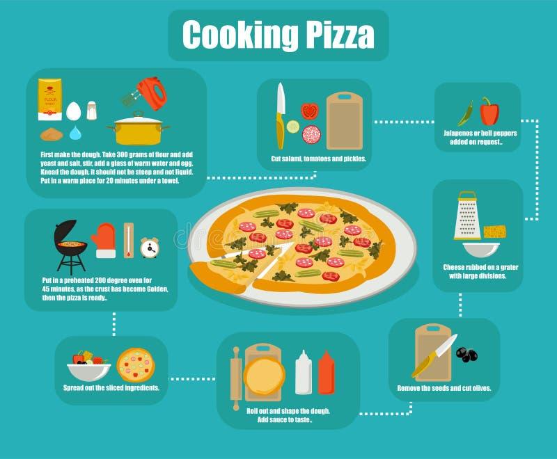 Infographic kochende Tacos der flachen Illustration lizenzfreie abbildung