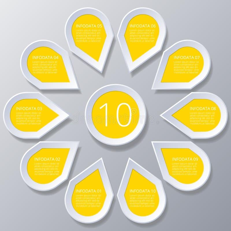 Infographic koloru żółtego punkty układali w słońce okręgu z 10 krokami ilustracja wektor