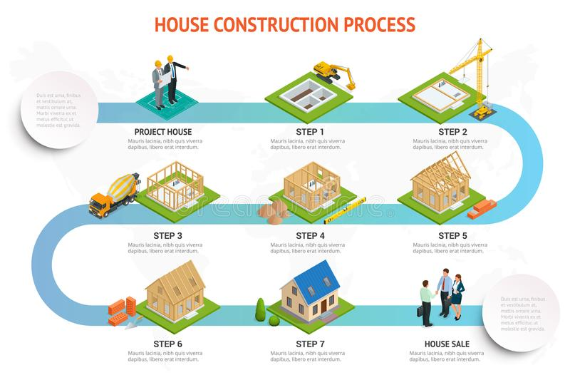 Infographic konstruktion av ett blockhus Husbyggnadsprocess Fundament som häller, konstruktion av väggar, tak royaltyfri illustrationer