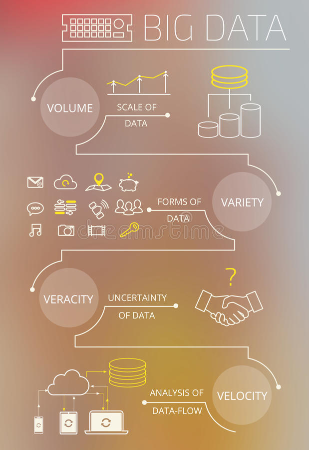 Infographic konturillustration av stora data - 4V royaltyfri illustrationer