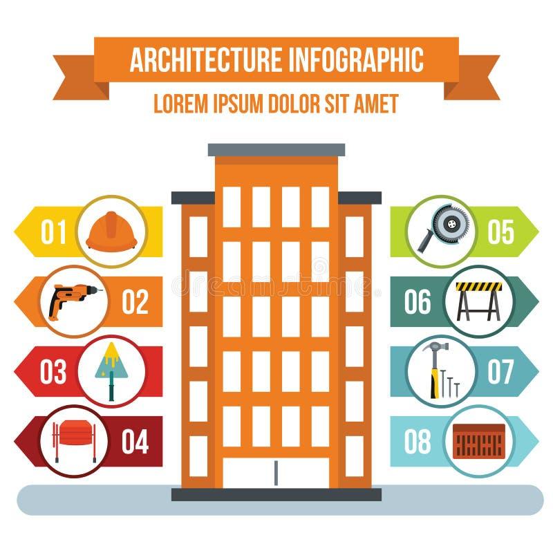 Infographic Konzept der Architektur, flache Art vektor abbildung