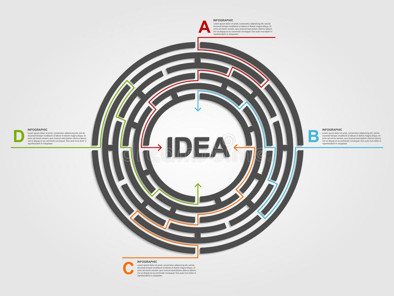 Infographic Konzept des Kreislabyrinths Konzept für Gaststätte lizenzfreie abbildung