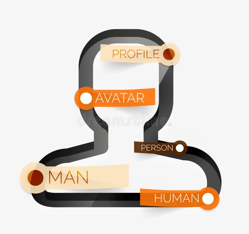 Infographic Konzept des menschlichen Kopfes, Linie Kunst stock abbildung
