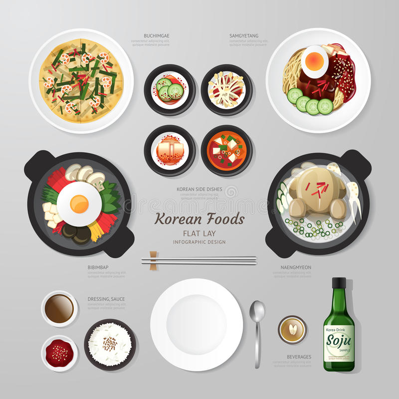 Infographic Korea foods business flat lay idea. Vector illustration hipster concept.can be used for layout, advertising and web design vector illustration