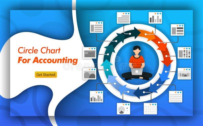 Infographic-Kreisdiagramm für Buchhaltung und Geschäftszwecke für Darstellungen, kann die Landung Seiten, Fahnen, Broschüren und  stock abbildung