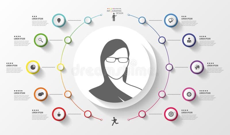 Infographic Kvinnlig avatar Färgrik cirkel med symboler vektor stock illustrationer