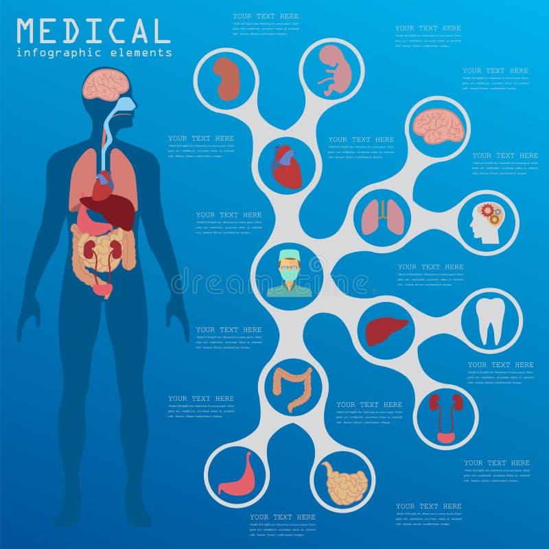 Infographic läkarundersökning och sjukvård, beståndsdelar för att skapa infogr stock illustrationer