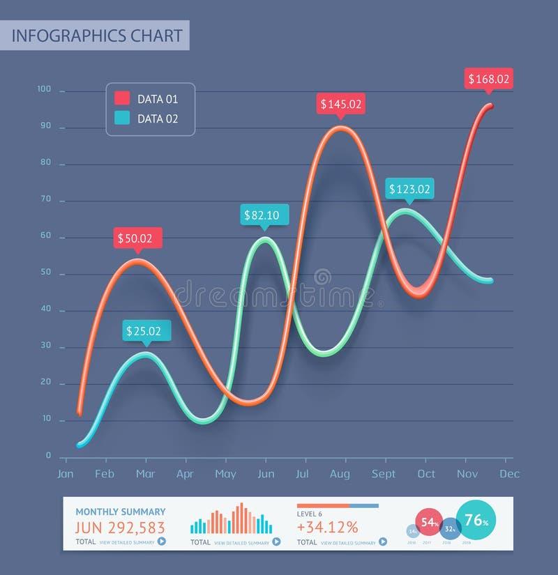 Infographic Linie Schablone des Geschäfts 3d stock abbildung