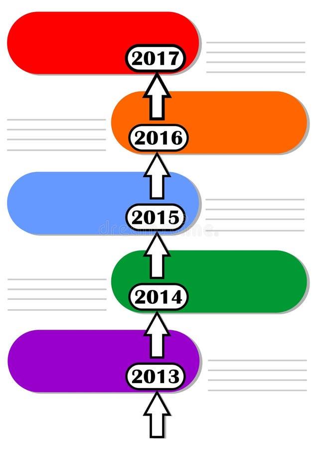 Infographic linii czasu szablon z pustymi barwionymi ramami i liniami royalty ilustracja