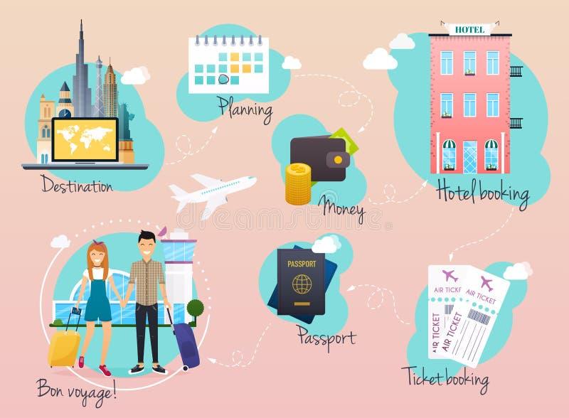 Infographic lopp och turism Infographics för affären, rengöringsduk stock illustrationer