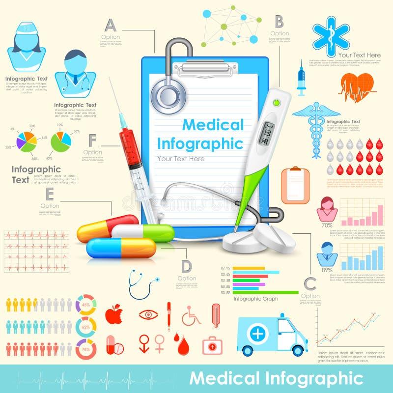 Infographic médico ilustração stock