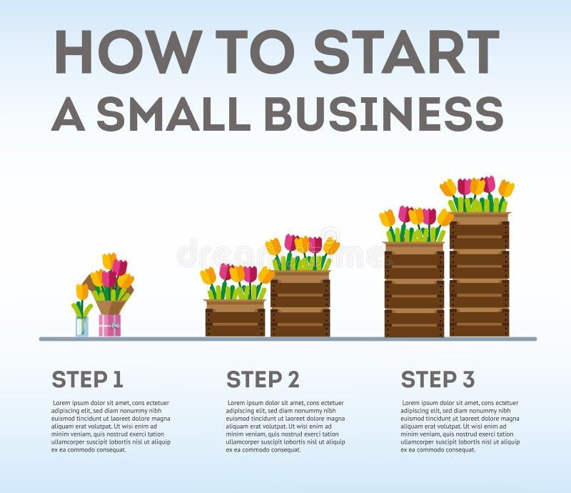 Infographic mały biznes w trzy krokach ilustracji