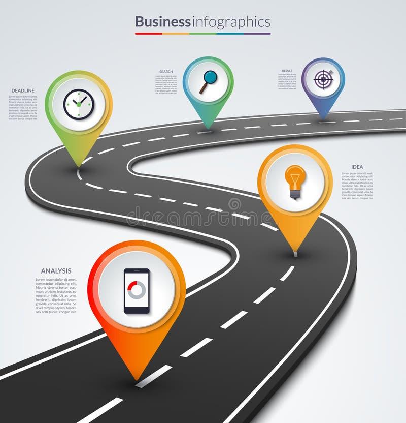 Infographic mall för färdplan med 5 stiftpekare stock illustrationer