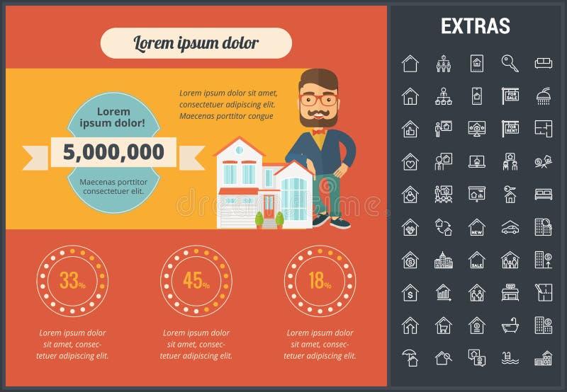 Infographic mall för fastighet, beståndsdelar, symboler stock illustrationer