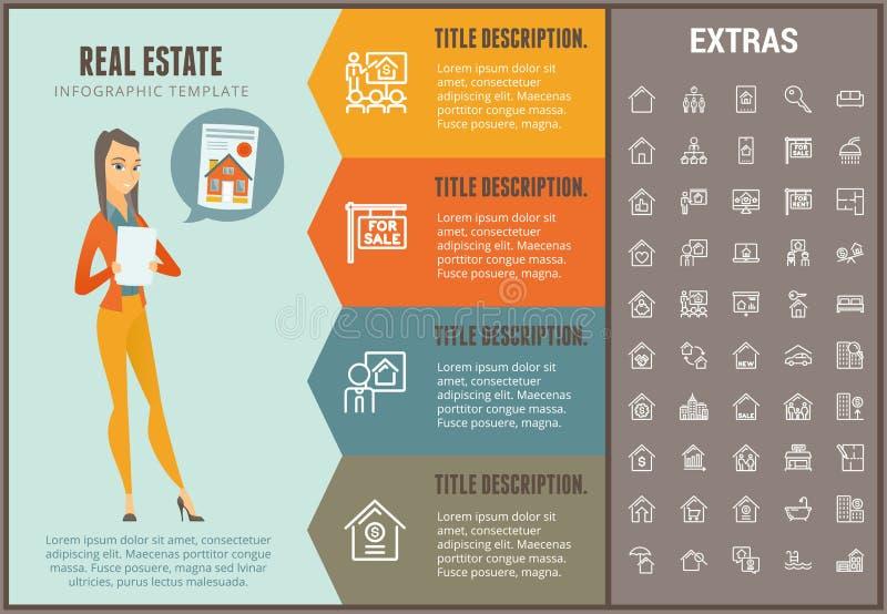 Infographic mall för fastighet, beståndsdelar, symboler royaltyfri illustrationer