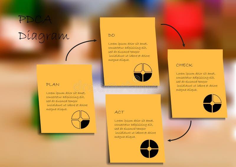 Infographic mall för illustration med motivet av PDCA-metoden som göras av klistermärkear på suddig bakgrund vektor illustrationer