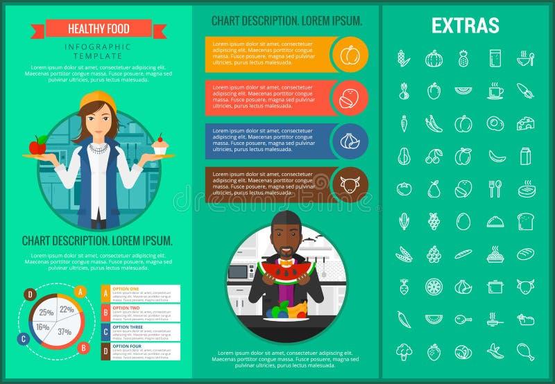 Infographic mall för sund mat, beståndsdelar, symboler vektor illustrationer