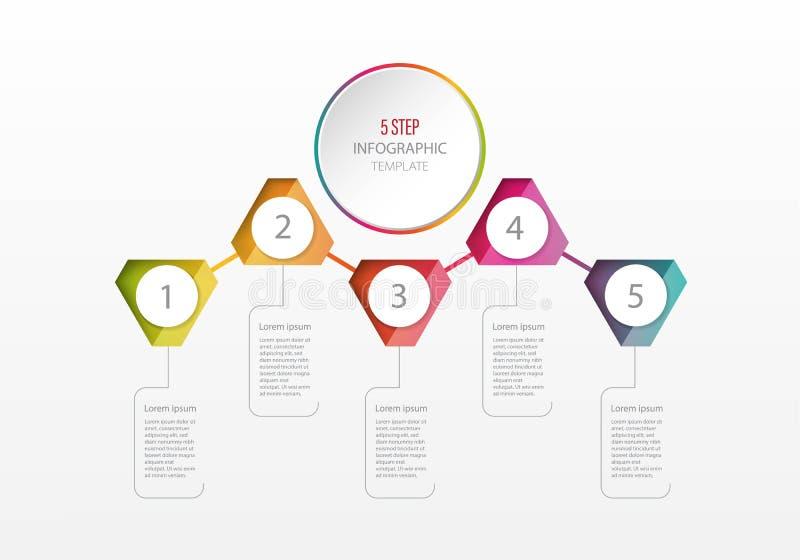 Infographic mall för Timelineaffär med 5 alternativ eller moment stock illustrationer