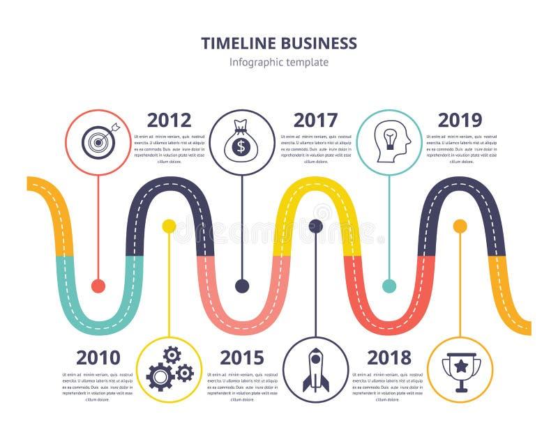 Infographic mall för Timelineaffär - våglinje diagram med historisk process av uppfinningen eller framsteg royaltyfri illustrationer