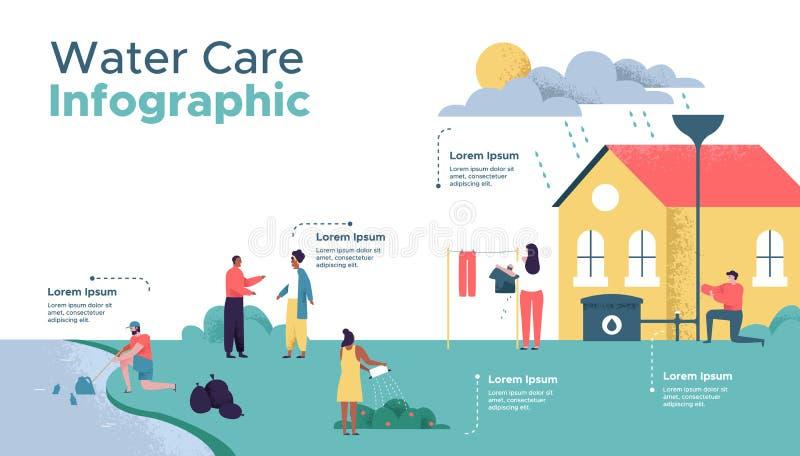 Infographic mall för vattenomsorg för naturhjälp stock illustrationer