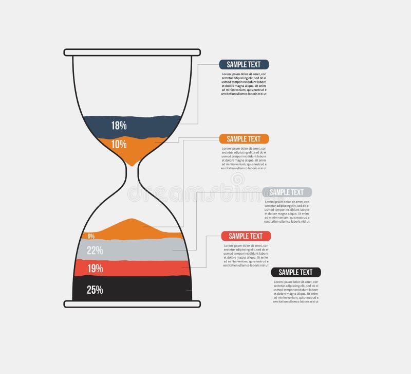 Infographic mall för vektortimglas Planlägg affärsidéen för presentation, graf och diagram Alternativ delar vektor illustrationer