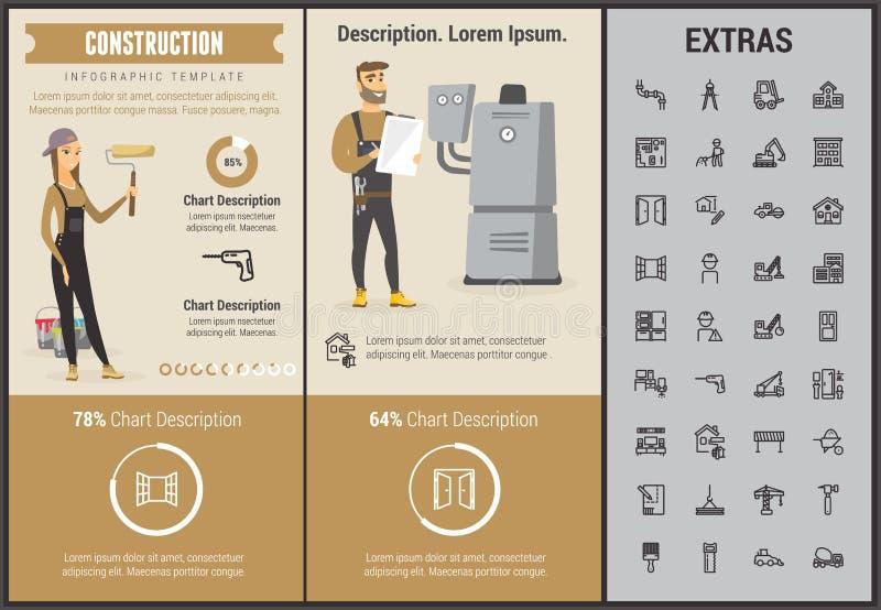 Infographic mall och beståndsdelar för konstruktion vektor illustrationer