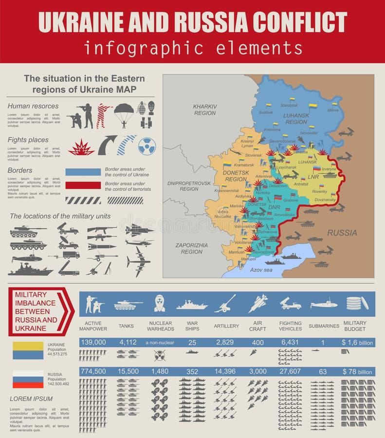 Infographic mall Ukraina och Ryssland för militär konflikt Situa vektor illustrationer
