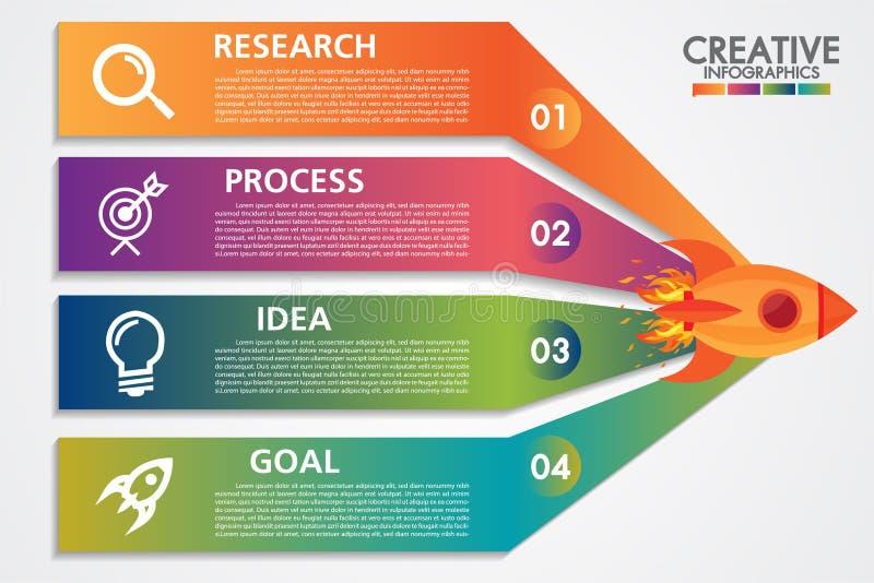 Infographic malldesign med 4 moment av raket- eller rymdskepplanseringar och affärssymbolen Starta upp begreppet stock illustrationer