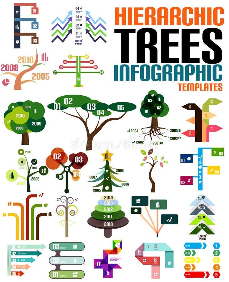 Infographic malluppsättning för hierarkiskt träd royaltyfri illustrationer