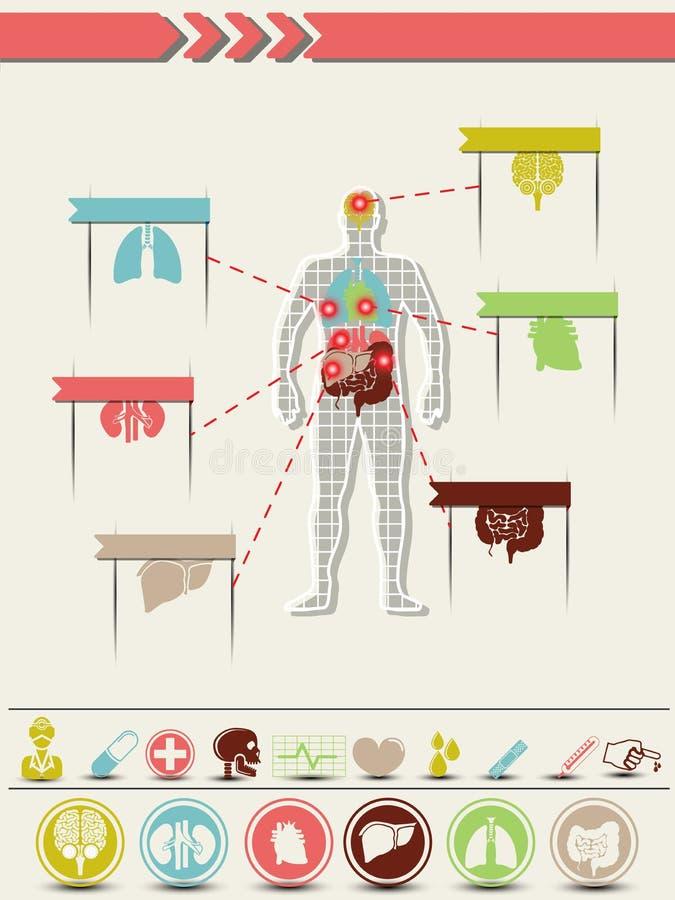 Infographic-Medizinelementdiagramm und -graphik stock abbildung