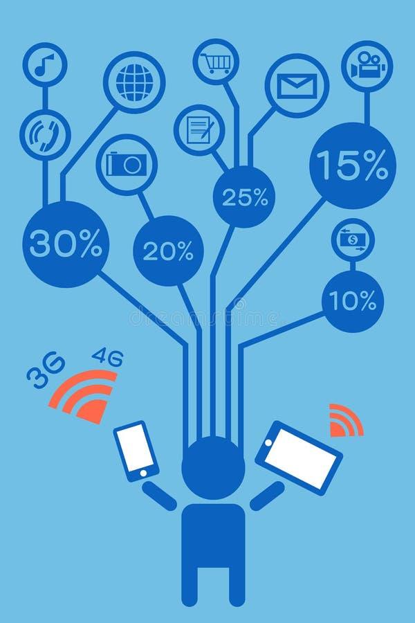 Infographic met Internet-mededeling pictogram vector illustratie