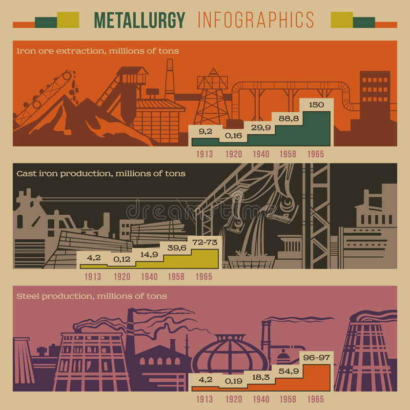 Infographic metallurgie vector illustratie